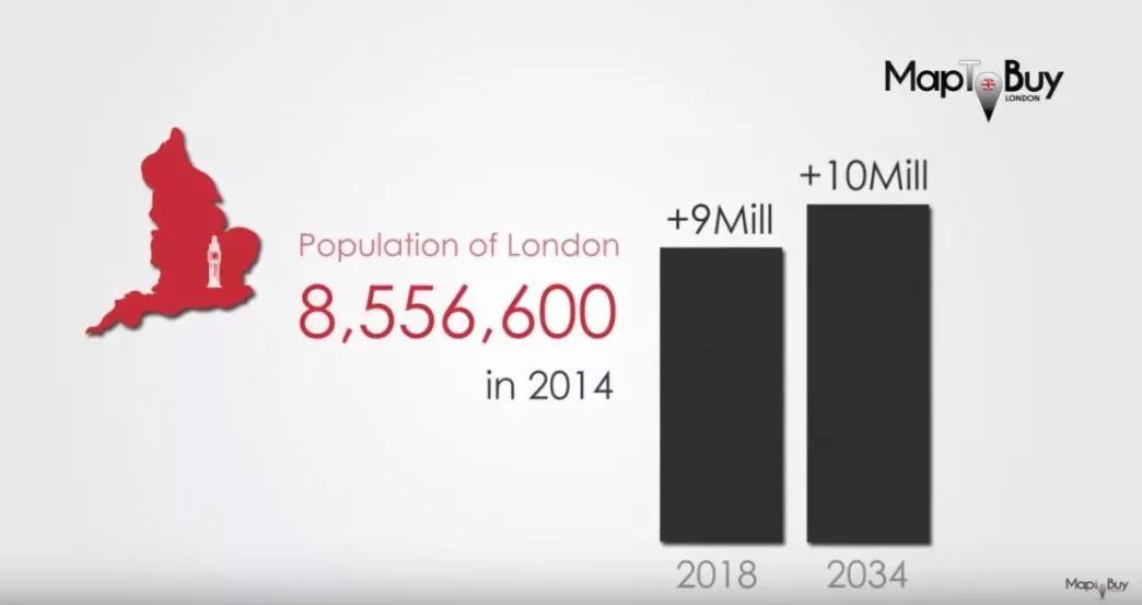46 sec to learn about London Population! (videographic),图片来源于YouTube
